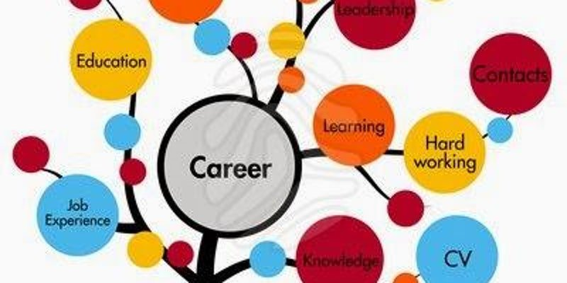 Image result for career fair images